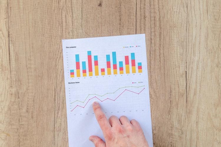 metricas adwords ecommerce