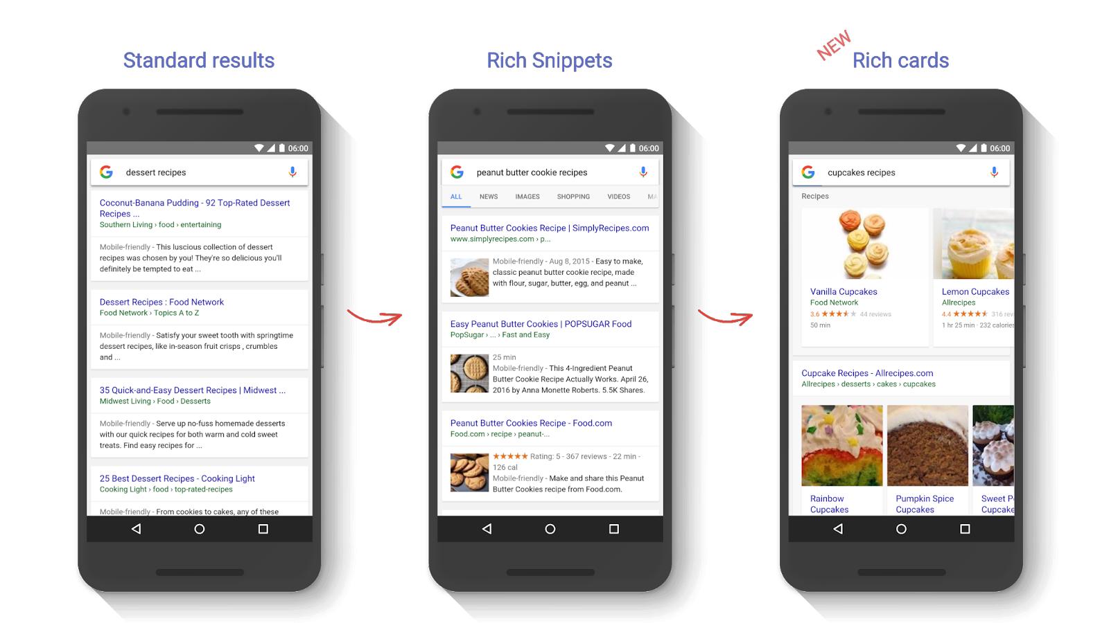 Tarjetas Enriquecidas de Google